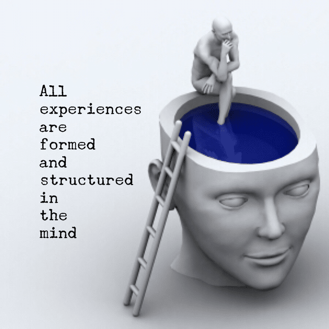 How to uncover the way your mind is forming your experiences…